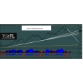 True Trend Line indicators with divergence and TrueTL expert advisor must have
