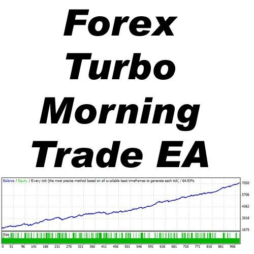 Turbo trading strategies