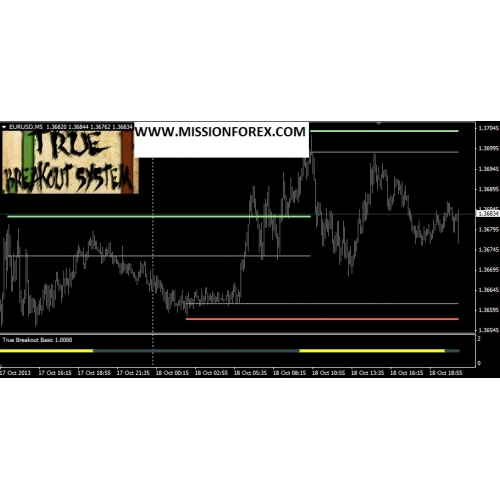 Binary options dominator free download
