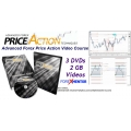 Advanced Forex Price Action Techniques