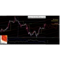 smart money Charts indicator with BONUS Scalper EA