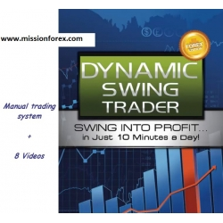 Dynamic Swing Trader-profit in 10 minutes
