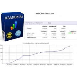 Xaaron EA high quality Forex Expert Advisor