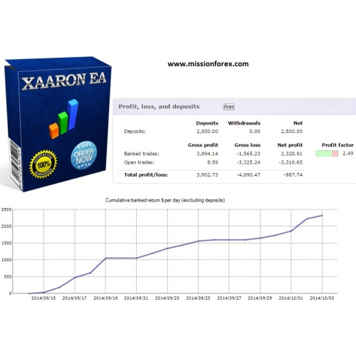 Ea fx options