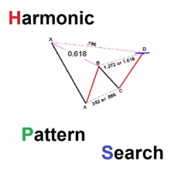 Harmonic Dashboard forex indicator(BONUS Harmonic Trading - Win Up To 90% Of Your Trades)