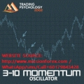 Momentum Oscillator Training –Take Your Trading to the Next Level