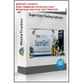 Super Gain Indicator (Enjoy Free BONUS)