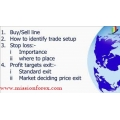 Make Consistent Profit Using Pullback Candlestick Strategy