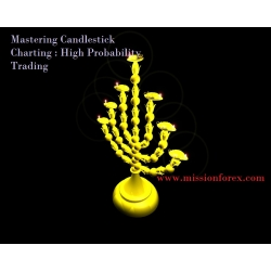 Mastering Candlestick Charting : High Probability Trading