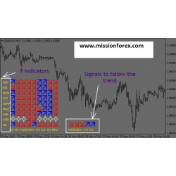 free binary options indicator 95 accurate