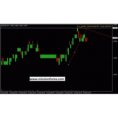 Pro trader advanced forex course download