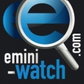emini-watch collection