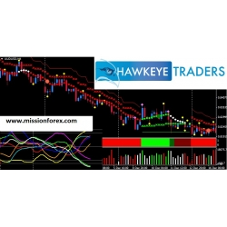 H@wkeye traders system for market momentum