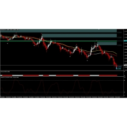 simple forex 5 minute scalper trading currency system indicator