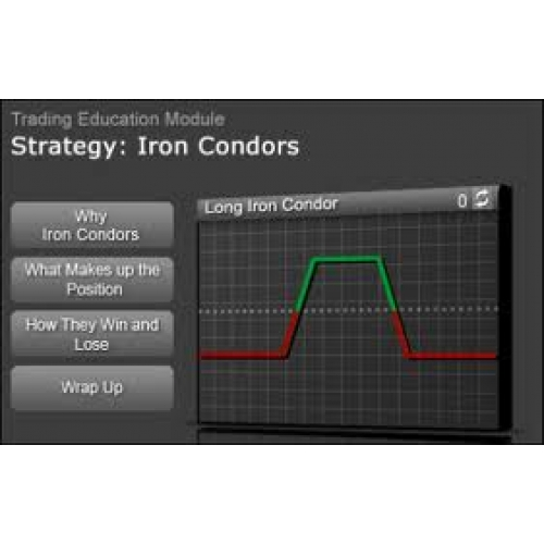 Options trading high iq adjusting iron condor