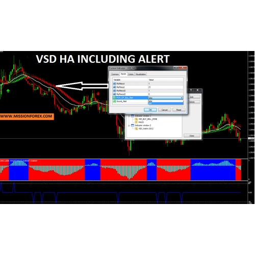 Forex vsd system reviews
