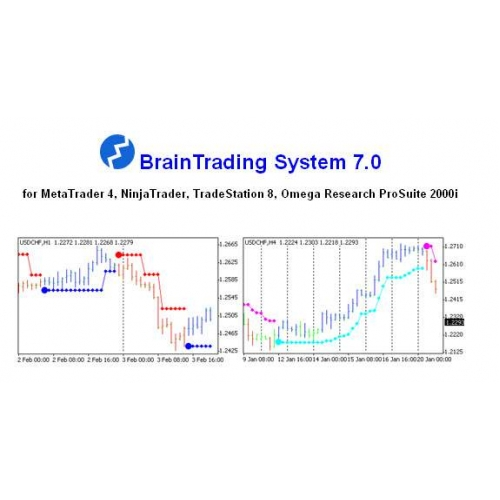 Precise ise trading system