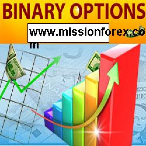 Best binary options strategies