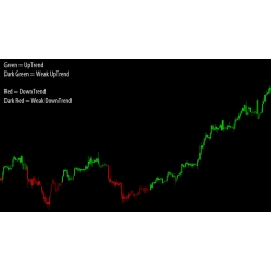 [Available Forex Tools]Neuro Forex Strength Trend Predictor