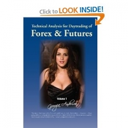 Technical Analysis for Daytrading of Forex and Futures