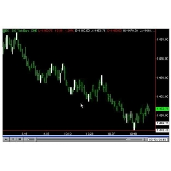 TTM Scalper Indicator For Tradestation