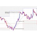Profitable forex finder trading system