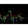 Realindicators-Indicators Draws Signal, Arrows, Line and Text on Real Time Buy Sell Indicators