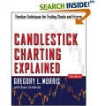 Candlestick Charting Explained by Gregory Morris