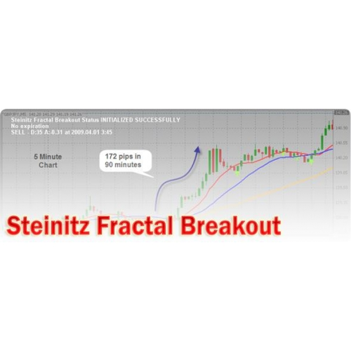 Automated trading system metastock