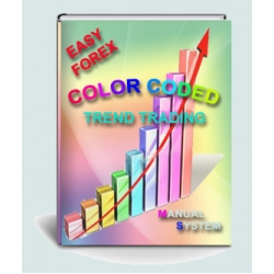 Easy forex color coded trend system review