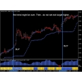 Isakas Forex Indicators with Forex Easy News Trader
