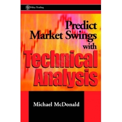 Predict Market Swings With Technical Analysis