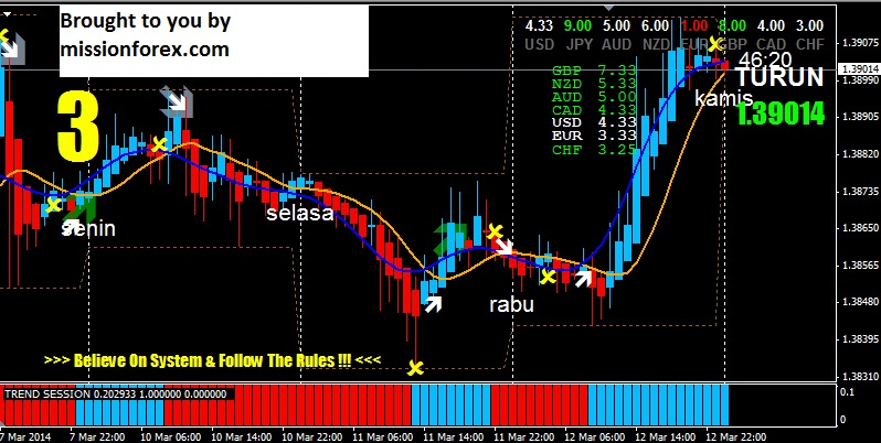 Forex Bandit flash (system and expert advisor)