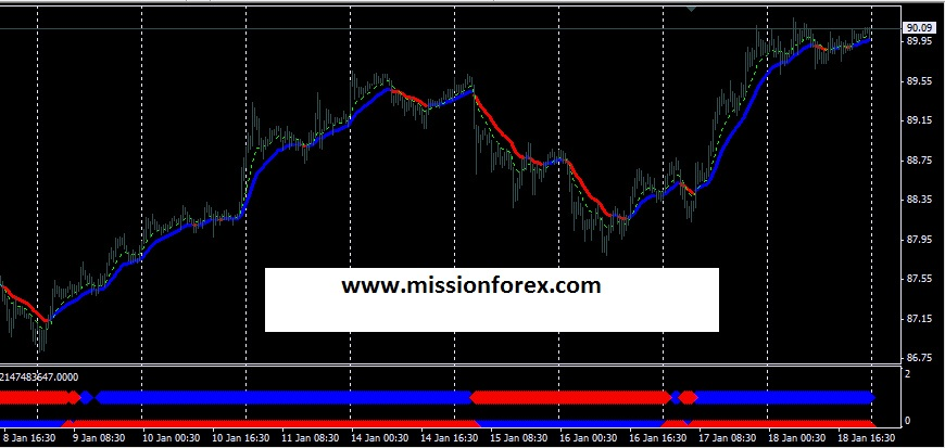 4xpipsnager trading system download