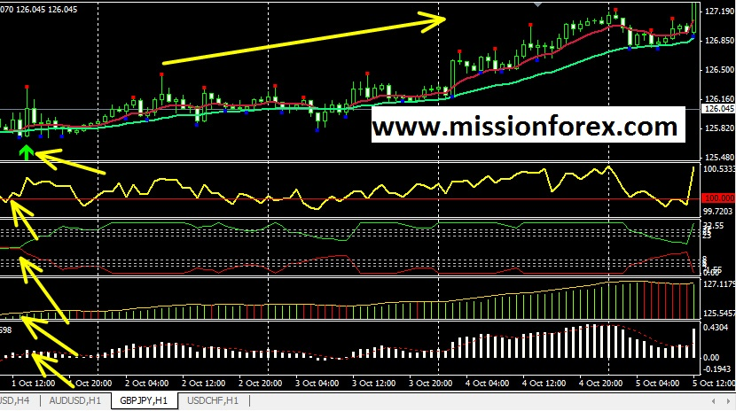 Amazing,MT4,Forex,Indicator,The,Real,Deal,Diamond, Power ,Trend, trading, system,