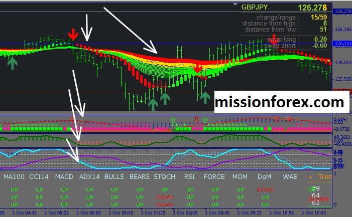 Wolfwave,Pattern,indicator, bonus, 5-min-Trend-ride,r the ,system,
