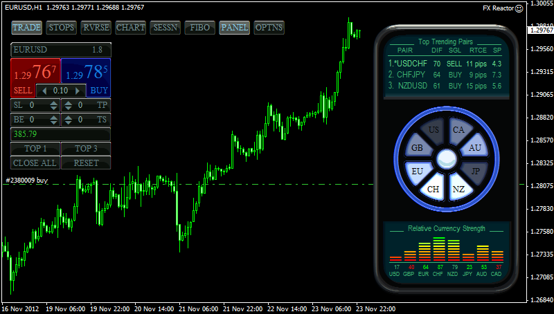 bonus Forex Highly accurate multicurrency indicator for all currency pairs