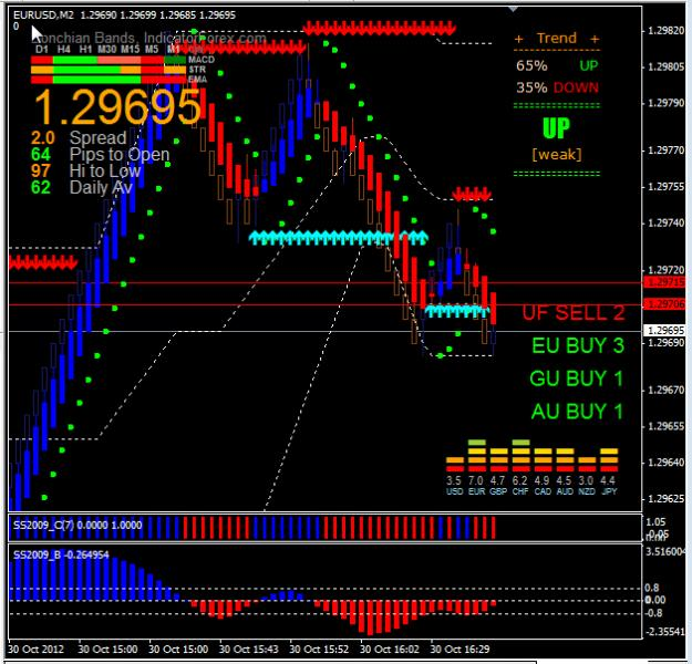 1-2-1 forex training