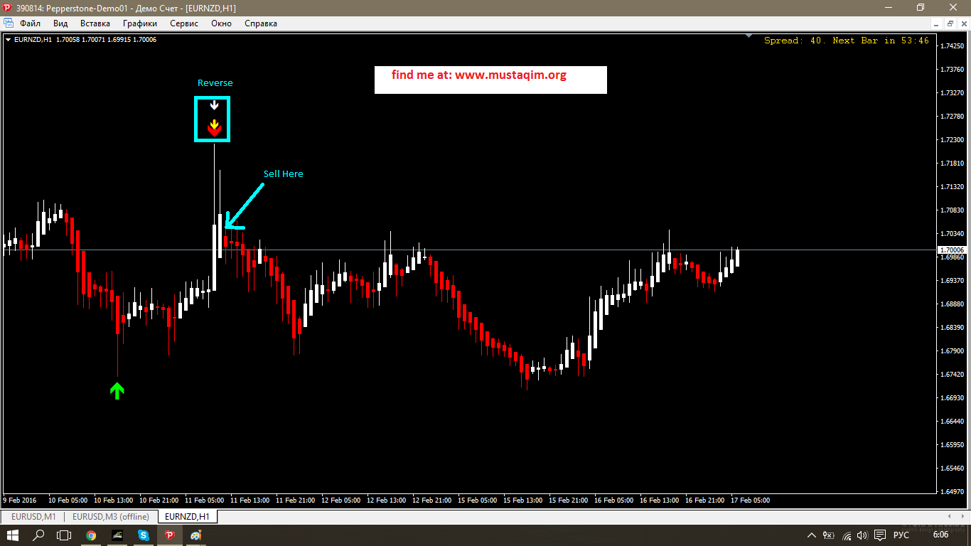 Forex illumination signals system.rar