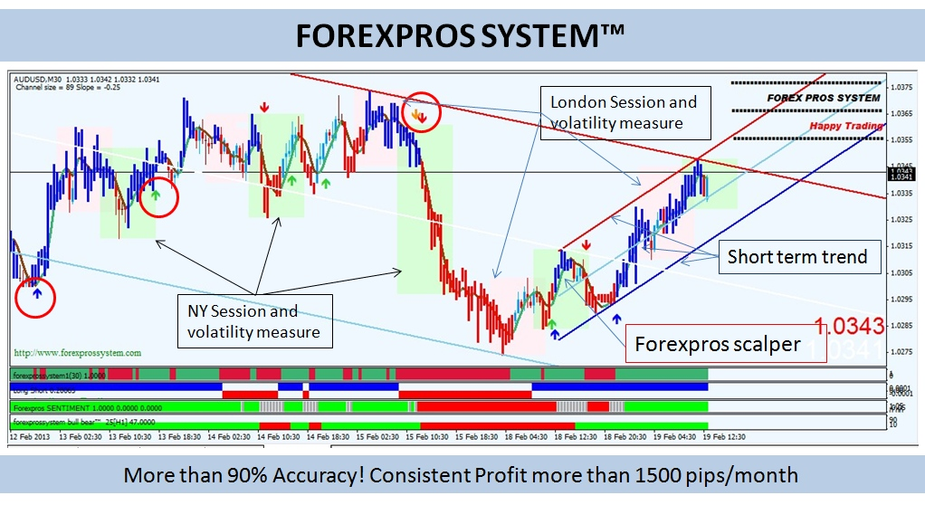 Tag guide get binary options auto trading software tocom trading system guide tocom trading system guide fandeluxe Choice Image