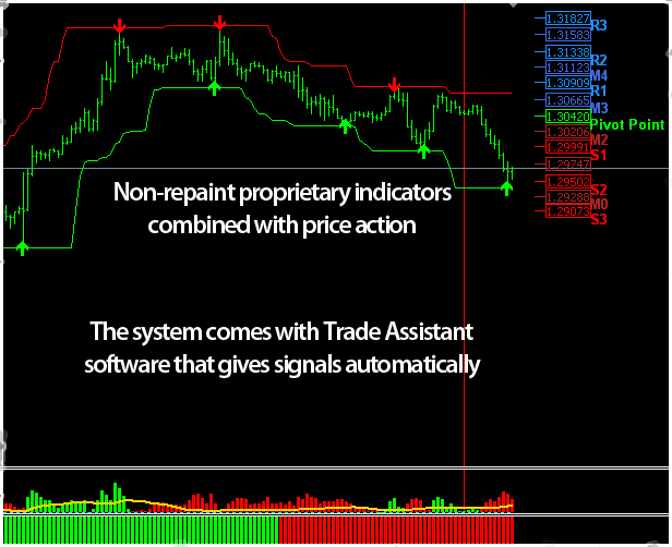 Forex Profit Inception proofm2