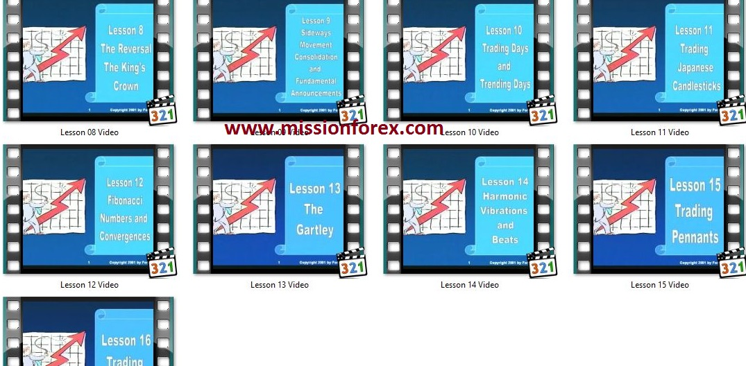 16 Video Course Market Traders Institute's Forex home study 1