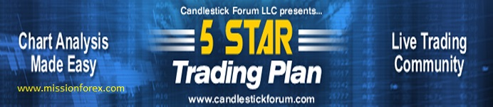 5-Star Trading Plan by Candlestick Trading Forum (John Person)