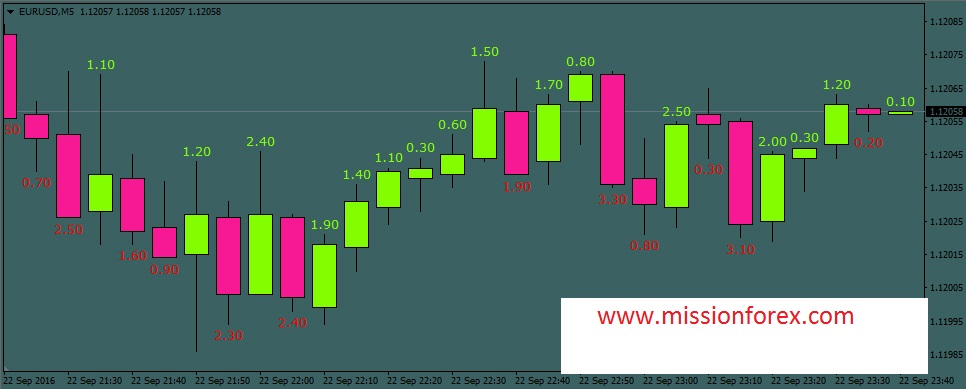 Aken candle forex indicator bonus Engineering Power Tools