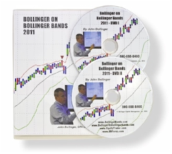 Bollinger on Bollinger Bands Video tutorial