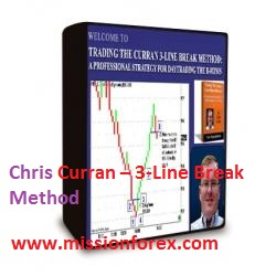 Chris Curran – 3-Line Break Method(Immediate identification of strong new trends)