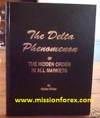 Delta Phenomenon with bonus Trend following indicator.jpg