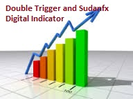 Double Trigger and Sudanfx Digital Indicator