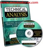 Options University Technical Analysis Forex Trading