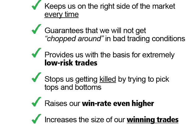 Forex trend setter bonus 1000 pips dashboard supertrend tells you exactly which direction to trade any point in time there are no decisions at all for you to make supertrend takes the entire fandeluxe Image collections